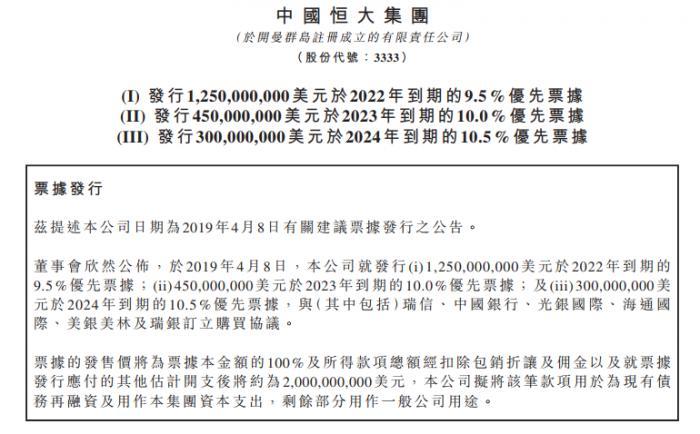 楼市小阳春 房企4月发布融资计划近1000亿