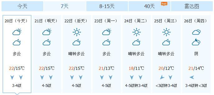 太仓降雨基本收场 天气将逐渐转好