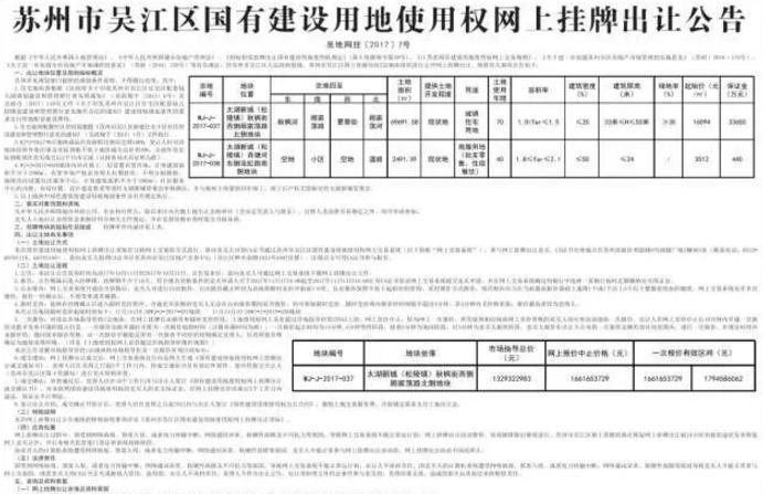 吴江太湖新城又要拍地了!指导楼面价约为12716元/平方米