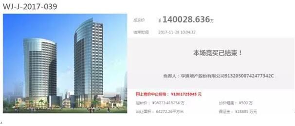 18155.66元/平,吴江太湖新城楼面价再创新高!