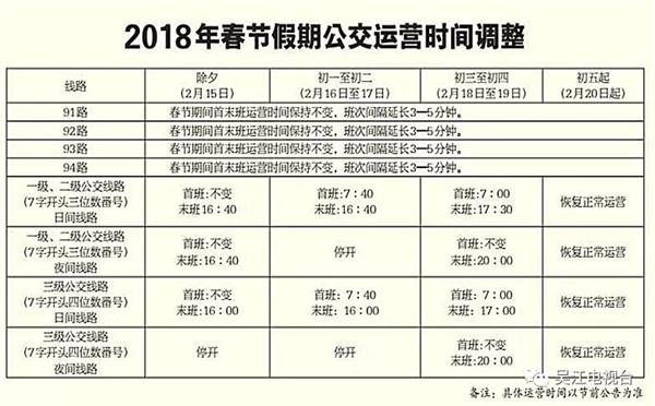 吴江市民请注意!春节期间公交、轨交时间有调整 !