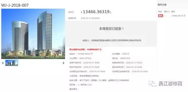 绿地香港1.3亿竞得吴江同里商住地块 楼面价6179元/平
